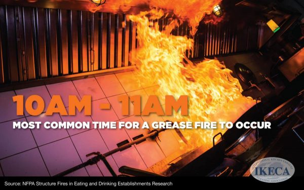 Grease Fires often occur between the hours of 10am and 11am