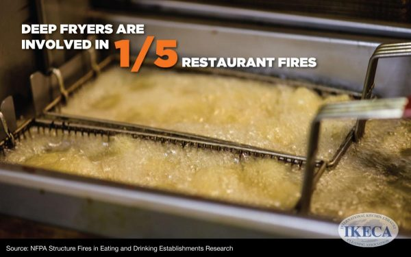 One in Five Restaruant Fires Caused by Deep Fryers.
