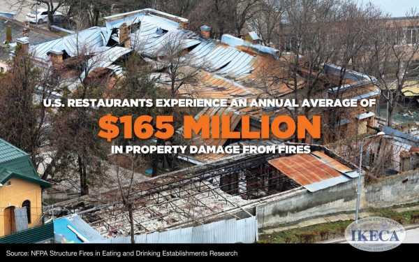 $165 Million in grease fire damage costs anually