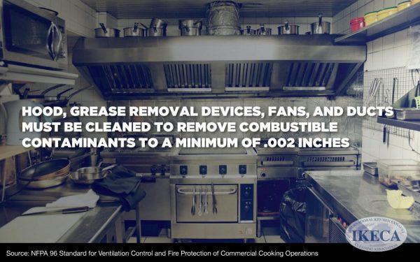 Is Your Kitchen up to Cleanliness Standards?