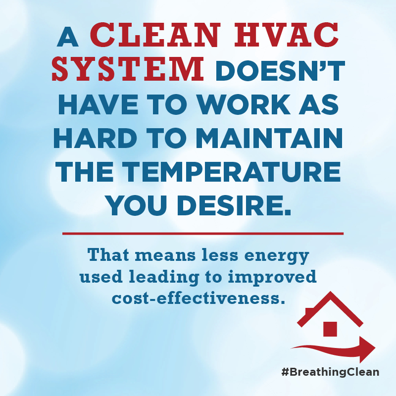 A clean HVAC System will save you money!